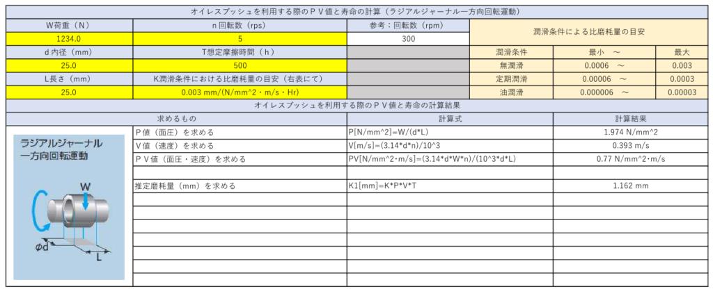 オイレス(無給油)ブッシュを利用する際のPV値と寿命の計算1