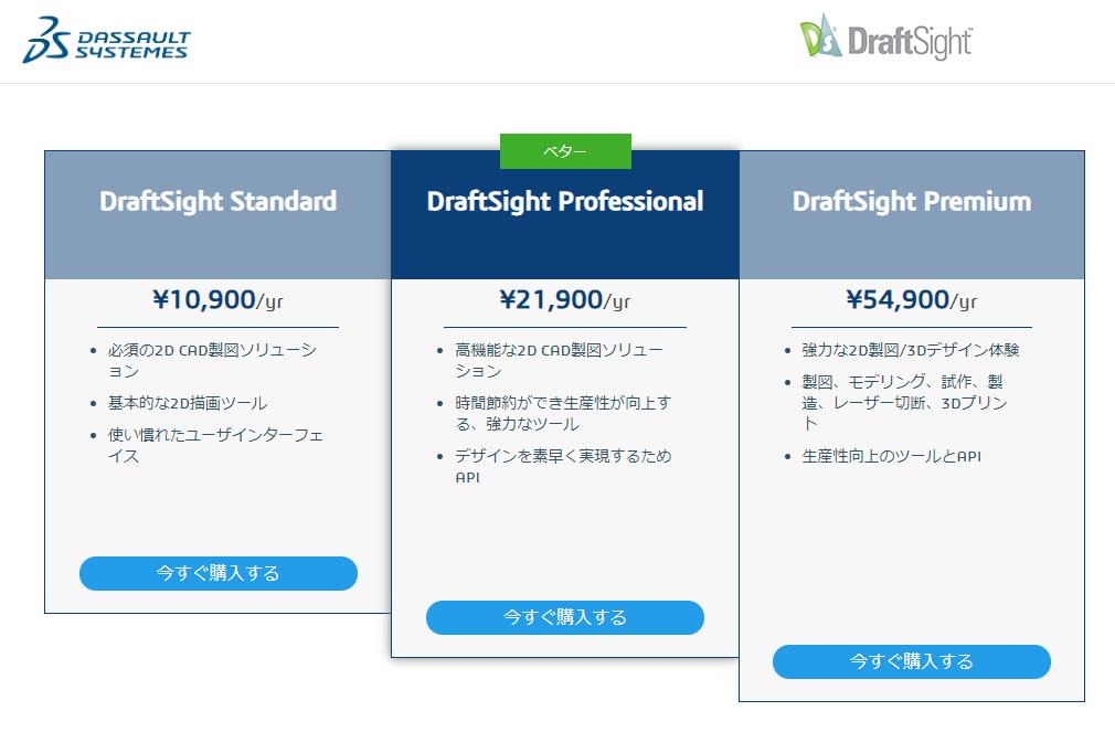 ドラフトサイトの無料版が無くなって2019年より全てが有料に。その有料価格と周辺情報のまとめ