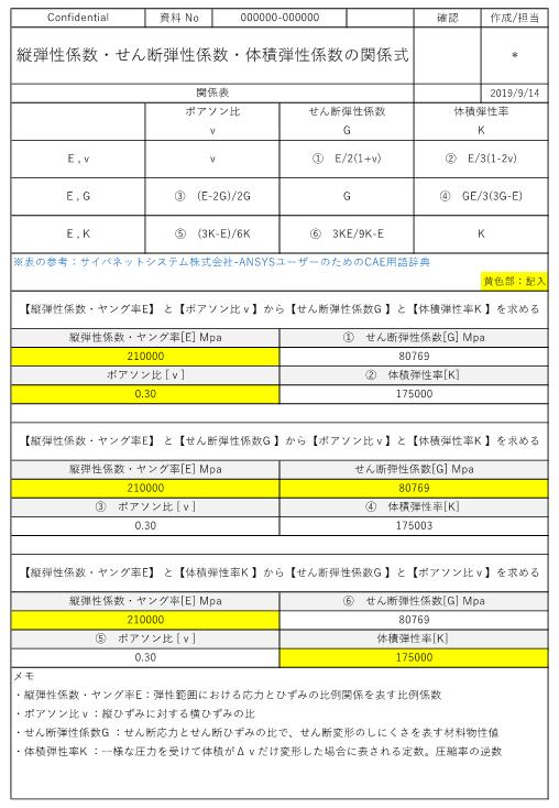 縦弾性係数・せん断弾性係数・体積弾性係数の関係式_2