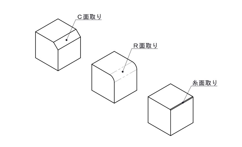 糸面取りの一般的な解釈と目安寸法