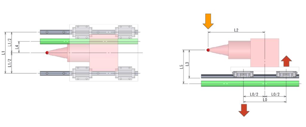 水平駆動中に外部荷重を受けるLMガイドの基本計算_4