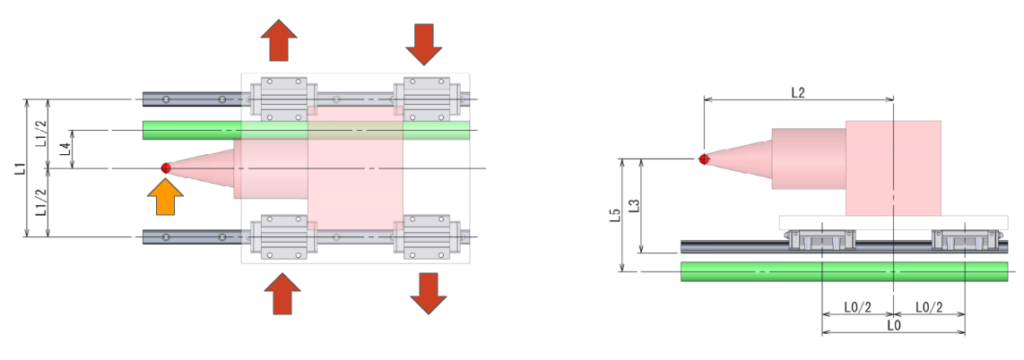 水平駆動中に外部荷重を受けるLMガイドの基本計算_5