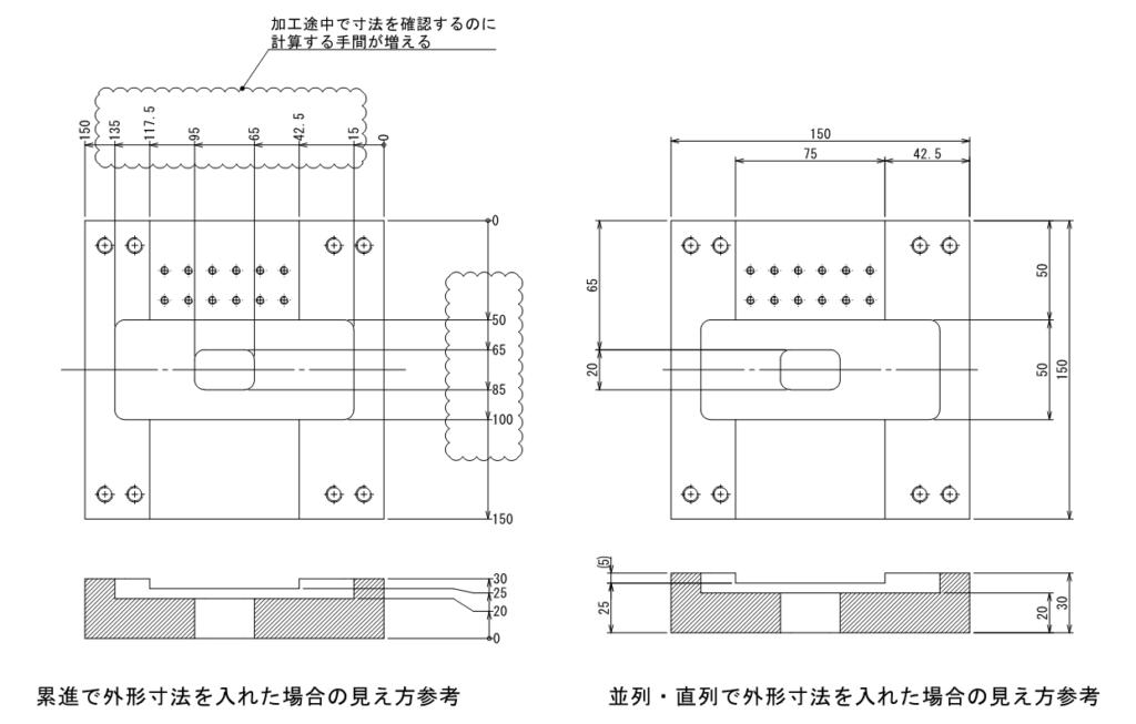 切削加工を考慮した部品の在り方_2